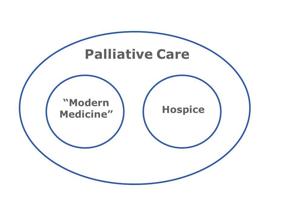 Modern Medicine Hospice Palliative Care
