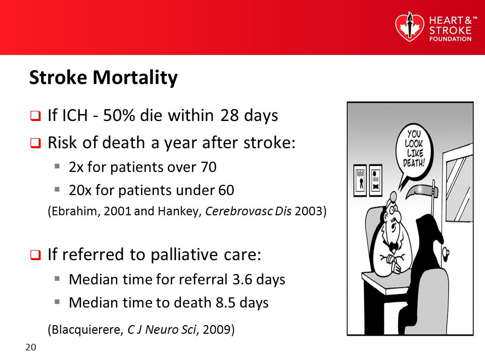 20 Stroke Mortality  If ICH - 50% die within 28 days  Risk of death a year after stroke:  2x for patients over 70  20x for patients under 60 (Ebra