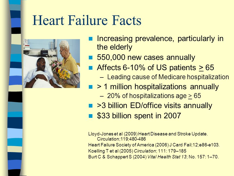 Heart Failure Facts Increasing prevalence, particularly in the elderly 550,000 new cases annually Affects 6-10% of US patients > 65 –Leading cause of Medicare hospitalization > 1 million hospitalizations annually –20% of hospitalizations age > 65 >3 billion ED/office visits annually $33 billion spent in 2007 Lloyd-Jones et al (2009) Heart Disease and Stroke Update.