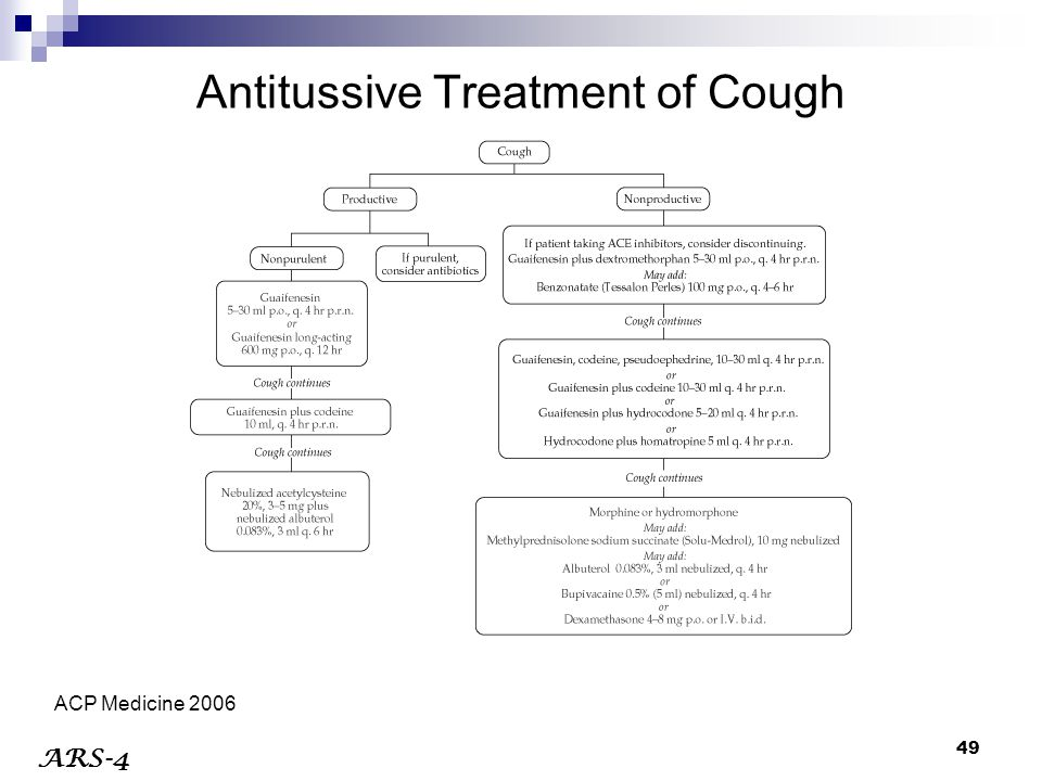 49 ACP Medicine 2006 Antitussive Treatment of Cough ARS-4