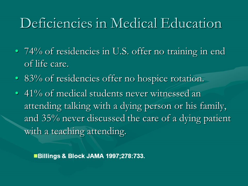Deficiencies in Medical Education 74% of residencies in U.S.