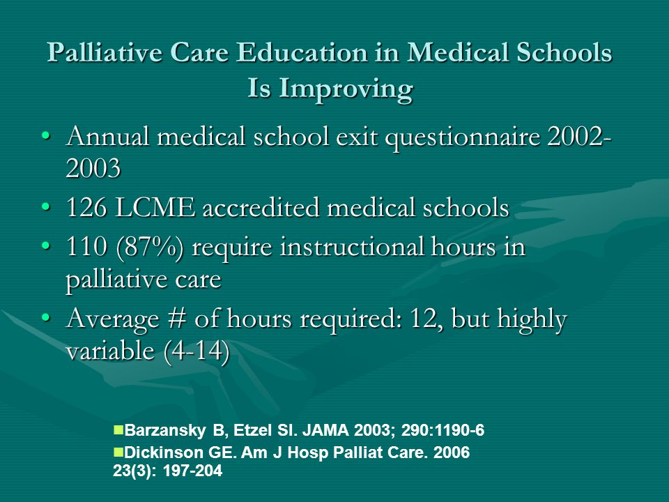 Palliative Care Education in Medical Schools Is Improving Annual medical school exit questionnaire 2002- 2003Annual medical school exit questionnaire 2002- 2003 126 LCME accredited medical schools126 LCME accredited medical schools 110 (87%) require instructional hours in palliative care110 (87%) require instructional hours in palliative care Average # of hours required: 12, but highly variable (4-14)Average # of hours required: 12, but highly variable (4-14) Barzansky B, Etzel SI.