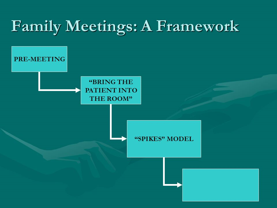 "Family Meetings: A Framework ""BRING THE PATIENT INTO THE ROOM"" ""SPIKES"" MODEL PRE-MEETING"