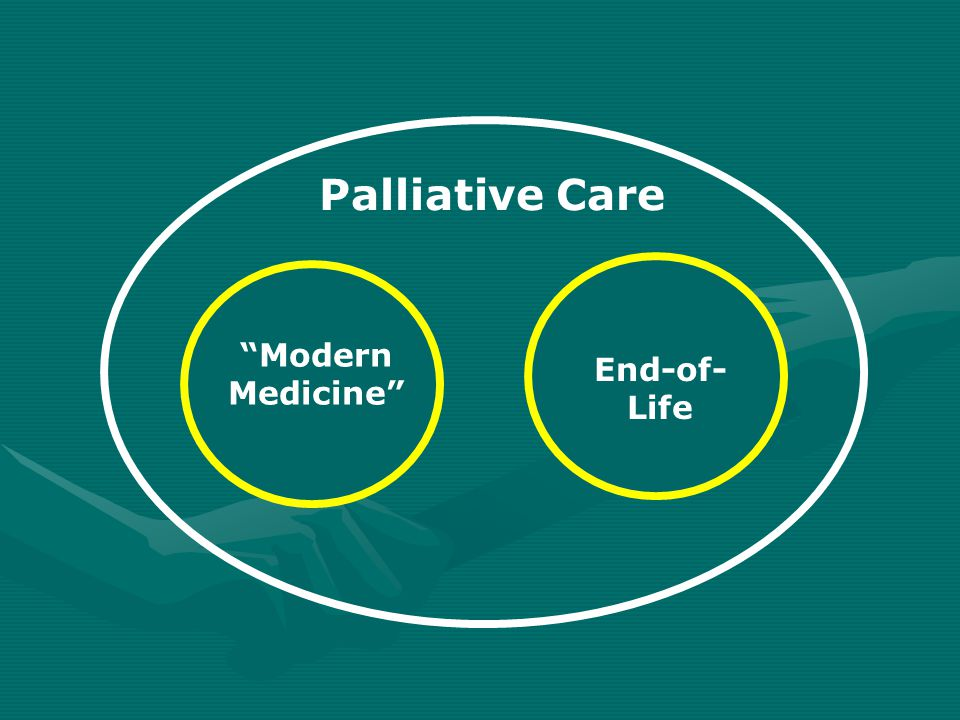 Modern Medicine End-of- Life Palliative Care