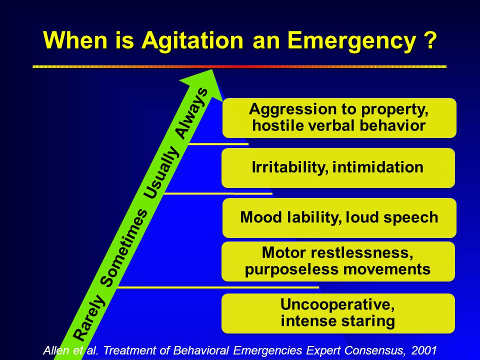 When is Agitation an Emergency . Rarely Sometimes Usually Always Allen et al.