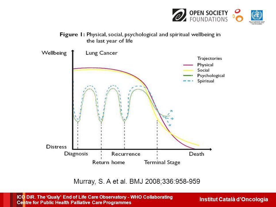 Institut Català d'Oncologia Murray, S.A et al. BMJ 2008;336:958-959 ICO DiR.