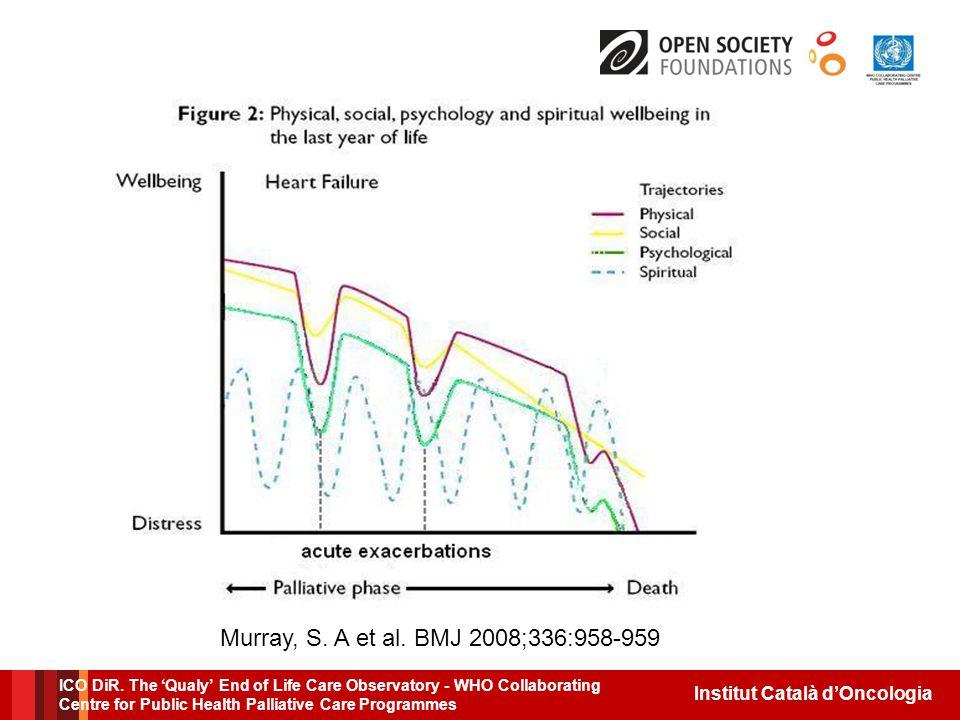 Institut Català d'Oncologia Murray, S. A et al. BMJ 2008;336:958-959 ICO DiR.