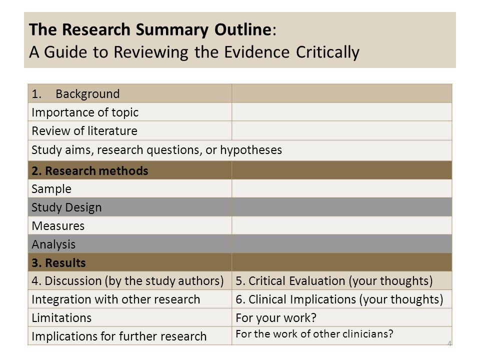 1.Background Importance of topic Review of literature Study aims, research questions, or hypotheses 2.