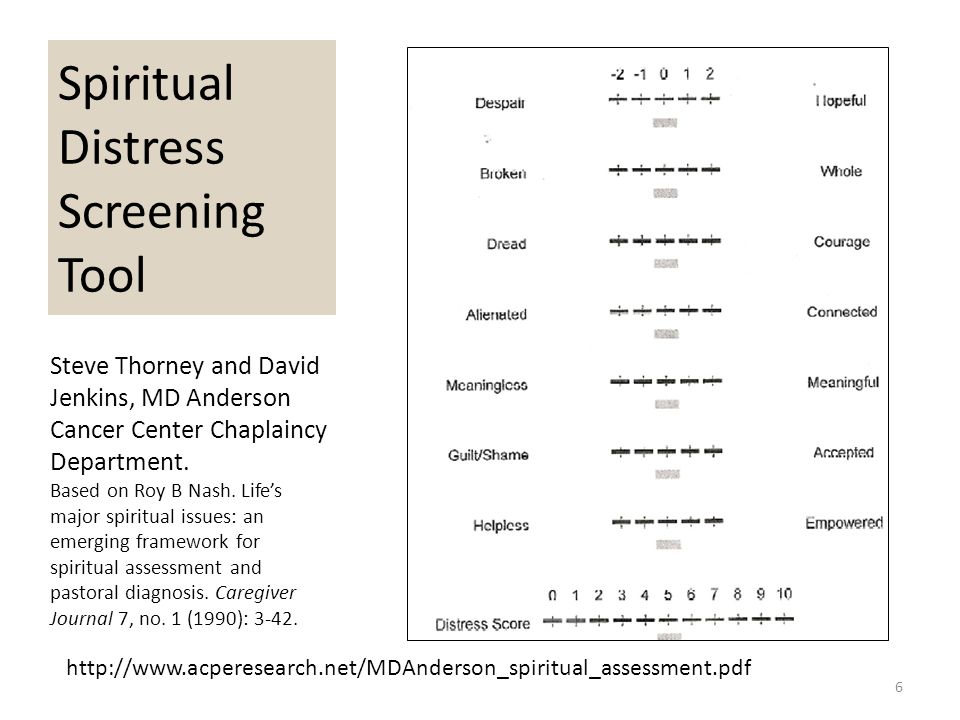 Spiritual Distress Screening Tool 6 http://www.acperesearch.net/MDAnderson_spiritual_assessment.pdf Steve Thorney and David Jenkins, MD Anderson Cancer Center Chaplaincy Department.