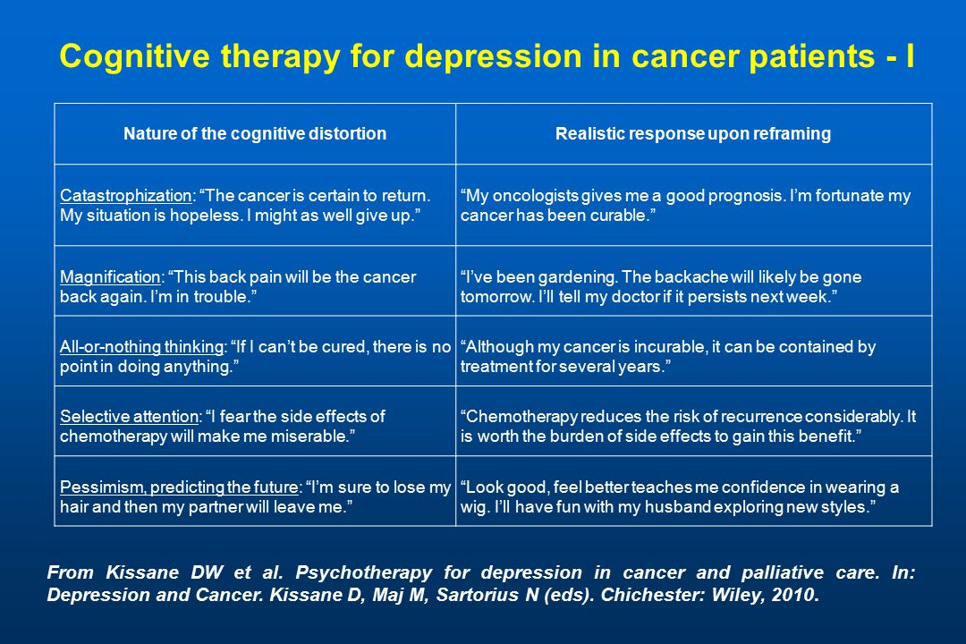 From Kissane DW et al. Psychotherapy for depression in cancer and palliative care.