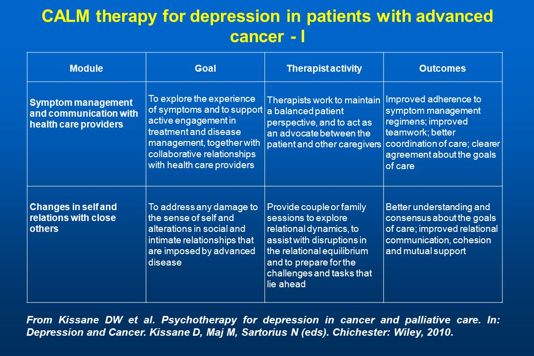 CALM therapy for depression in patients with advanced cancer - I ModuleGoalTherapist activityOutcomes Symptom management and communication with health care providers To explore the experience of symptoms and to support active engagement in treatment and disease management, together with collaborative relationships with health care providers Therapists work to maintain a balanced patient perspective, and to act as an advocate between the patient and other caregivers Improved adherence to symptom management regimens; improved teamwork; better coordination of care; clearer agreement about the goals of care Changes in self and relations with close others To address any damage to the sense of self and alterations in social and intimate relationships that are imposed by advanced disease Provide couple or family sessions to explore relational dynamics, to assist with disruptions in the relational equilibrium and to prepare for the challenges and tasks that lie ahead Better understanding and consensus about the goals of care; improved relational communication, cohesion and mutual support From Kissane DW et al.