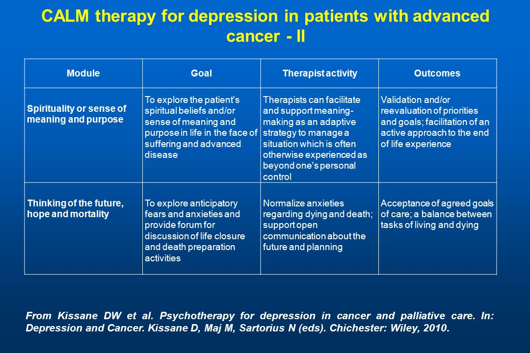CALM therapy for depression in patients with advanced cancer - II ModuleGoalTherapist activityOutcomes Spirituality or sense of meaning and purpose To explore the patient s spiritual beliefs and/or sense of meaning and purpose in life in the face of suffering and advanced disease Therapists can facilitate and support meaning- making as an adaptive strategy to manage a situation which is often otherwise experienced as beyond one s personal control Validation and/or reevaluation of priorities and goals; facilitation of an active approach to the end of life experience Thinking of the future, hope and mortality To explore anticipatory fears and anxieties and provide forum for discussion of life closure and death preparation activities Normalize anxieties regarding dying and death; support open communication about the future and planning Acceptance of agreed goals of care; a balance between tasks of living and dying From Kissane DW et al.