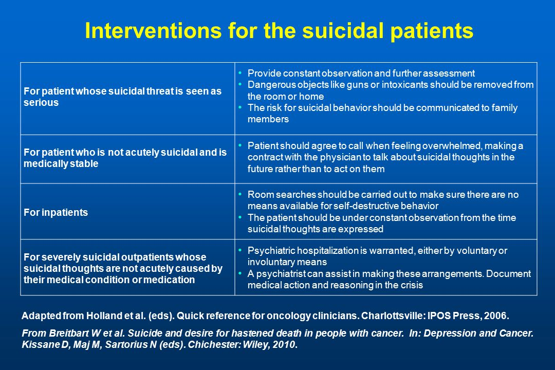 For patient whose suicidal threat is seen as serious Provide constant observation and further assessment Dangerous objects like guns or intoxicants should be removed from the room or home The risk for suicidal behavior should be communicated to family members For patient who is not acutely suicidal and is medically stable Patient should agree to call when feeling overwhelmed, making a contract with the physician to talk about suicidal thoughts in the future rather than to act on them For inpatients Room searches should be carried out to make sure there are no means available for self-destructive behavior The patient should be under constant observation from the time suicidal thoughts are expressed For severely suicidal outpatients whose suicidal thoughts are not acutely caused by their medical condition or medication Psychiatric hospitalization is warranted, either by voluntary or involuntary means A psychiatrist can assist in making these arrangements.