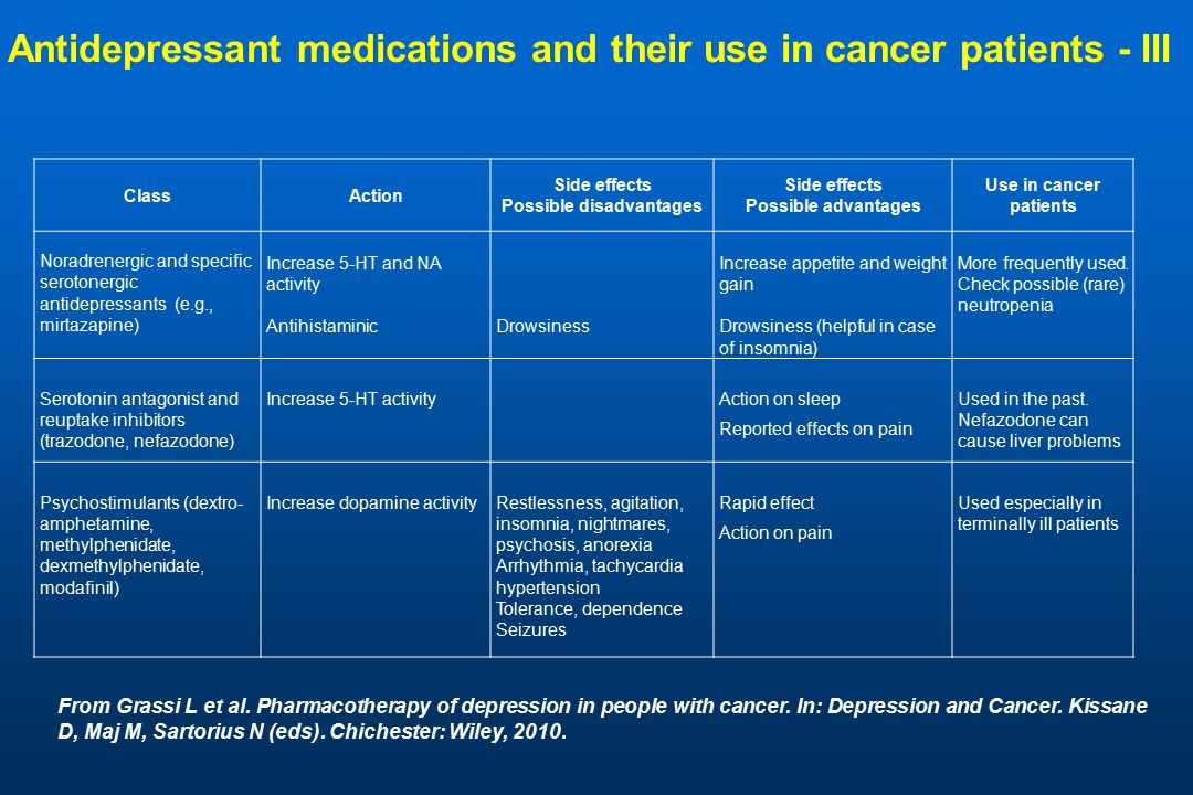 Antidepressant medications and their use in cancer patients - III ClassAction Side effects Possible disadvantages Side effects Possible advantages Use in cancer patients Noradrenergic and specific serotonergic antidepressants (e.g., mirtazapine) Increase 5-HT and NA activity Antihistaminic Drowsiness Increase appetite and weight gain Drowsiness (helpful in case of insomnia) More frequently used.