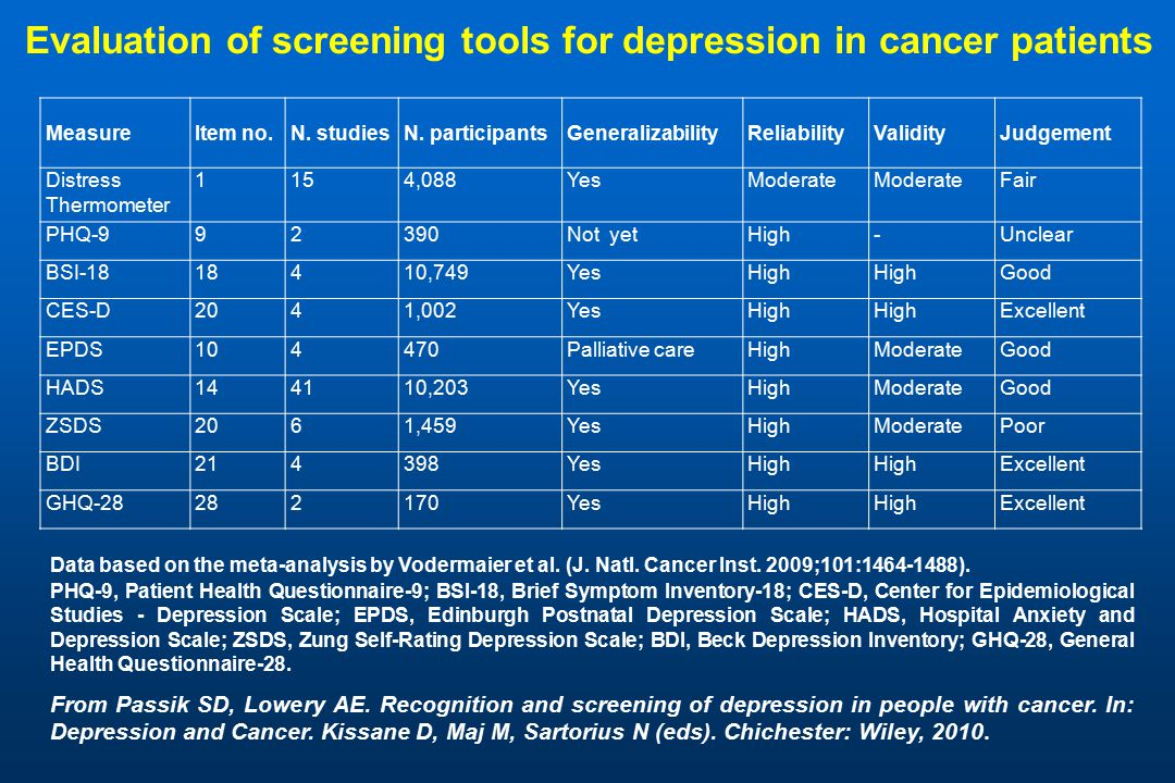 Evaluation of screening tools for depression in cancer patients MeasureItem no.N.