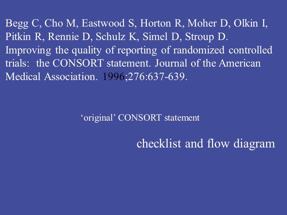 Begg C, Cho M, Eastwood S, Horton R, Moher D, Olkin I, Pitkin R, Rennie D, Schulz K, Simel D, Stroup D.