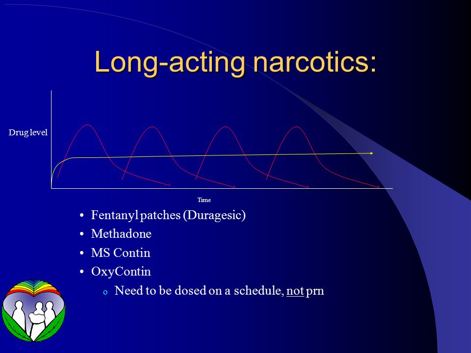 Long-acting narcotics: Drug level Time Fentanyl patches (Duragesic) Methadone MS Contin OxyContin o Need to be dosed on a schedule, not prn