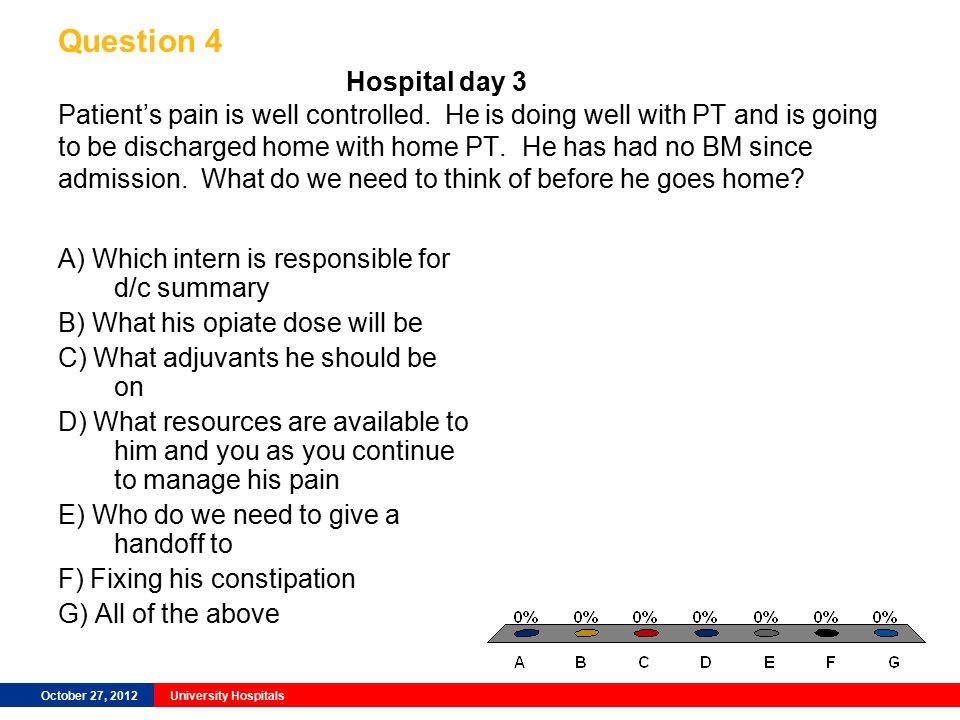October 27, 2012University Hospitals Question 4 Hospital day 3 Patient's pain is well controlled.