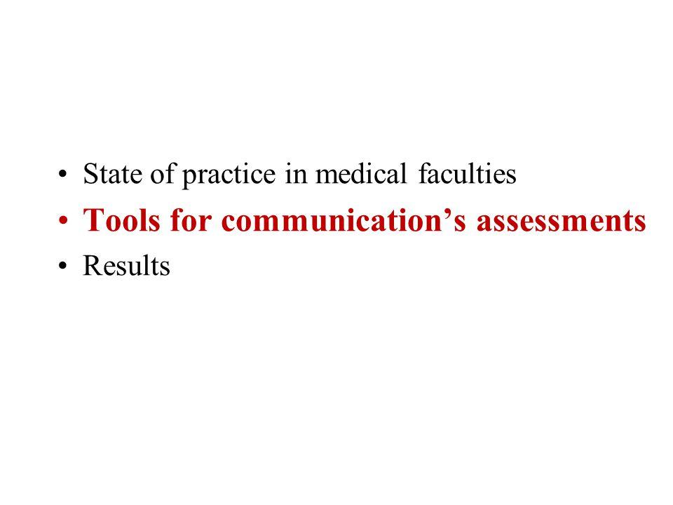 Patient Educ Couns.Patient Educ Couns. 1999 Jun;37(2):191-5.