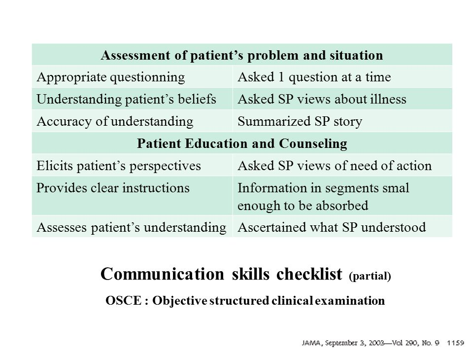 Do you teach medical communication…. If yes : How? If no : Why?