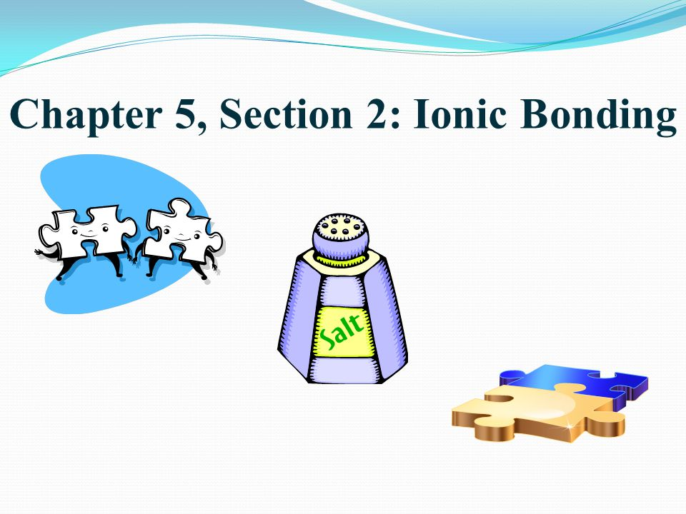 Objective Today we will describe ionic bonding using Cornell Notes and the NTG.