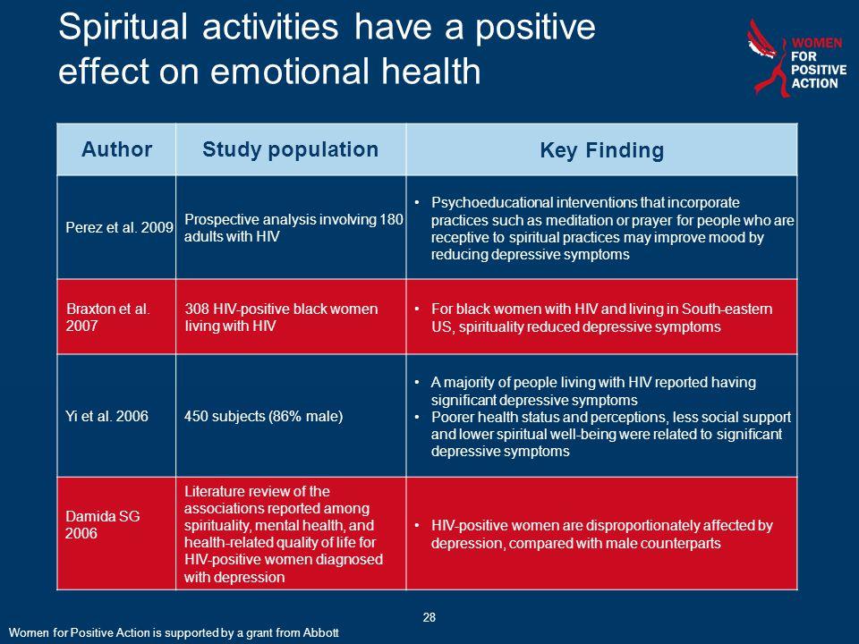 Spiritual activities have a positive effect on emotional health AuthorStudy populationKey Finding Perez et al. 2009 Prospective analysis involving 180