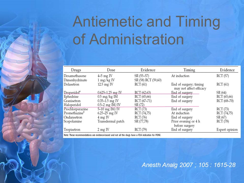Antiemetic and Timing of Administration Anesth Analg 2007 ; 105 : 1615-28