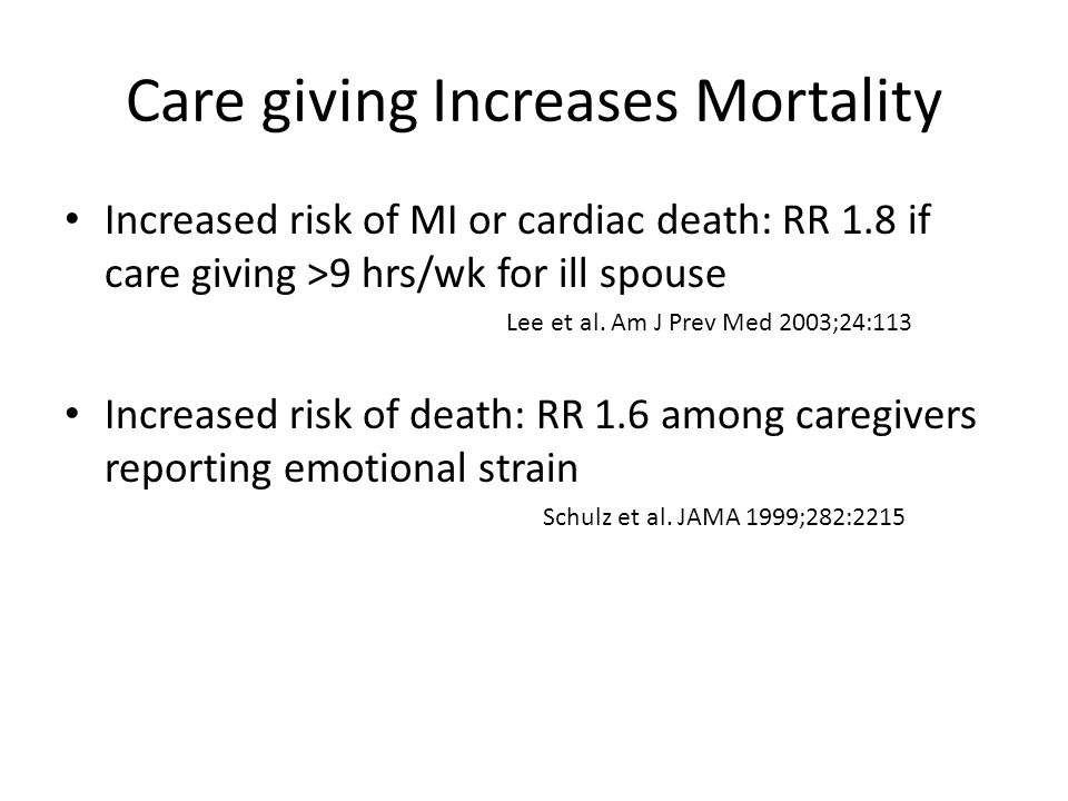 Care giving Increases Mortality Increased risk of MI or cardiac death: RR 1.8 if care giving >9 hrs/wk for ill spouse Lee et al. Am J Prev Med 2003;24