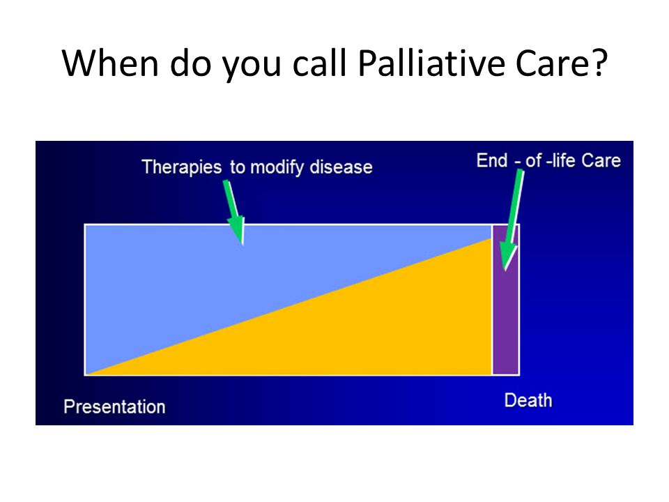 When do you call Palliative Care?