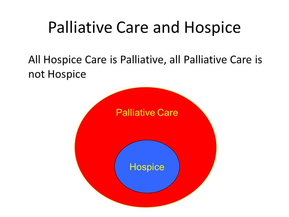 Palliative Care and Hospice All Hospice Care is Palliative, all Palliative Care is not Hospice