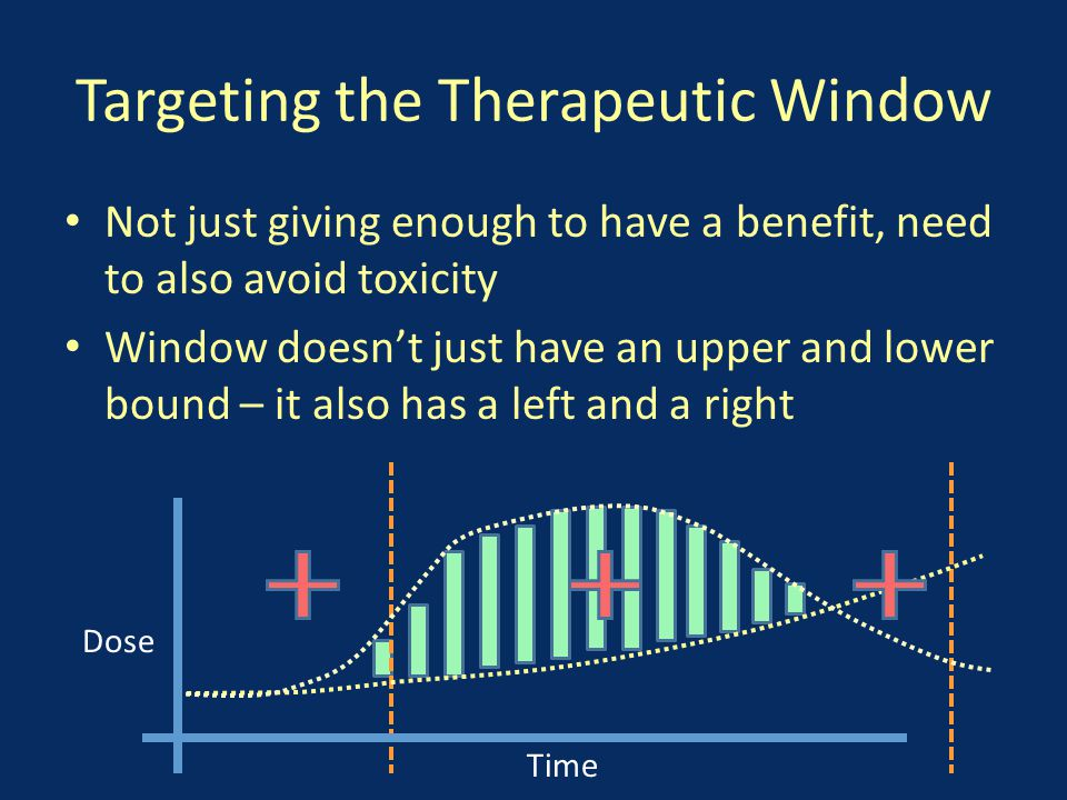 Targeting the Therapeutic Window Not just giving enough to have a benefit, need to also avoid toxicity Window doesn't just have an upper and lower bound – it also has a left and a right Time Dose
