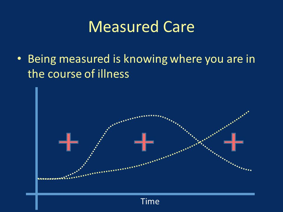 Measured Care Being measured is knowing where you are in the course of illness Time