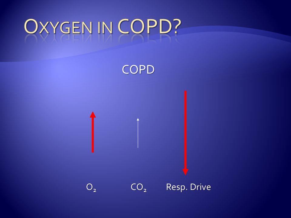 COPD O 2 CO 2 Resp. Drive O 2 CO 2 Resp. Drive