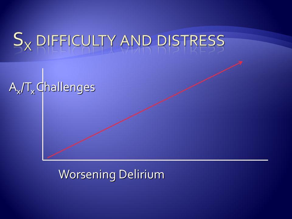 Worsening Delirium Worsening Delirium A x /T x Challenges