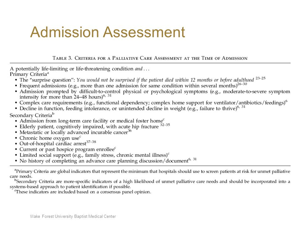 Wake Forest University Baptist Medical Center Admission Assessment