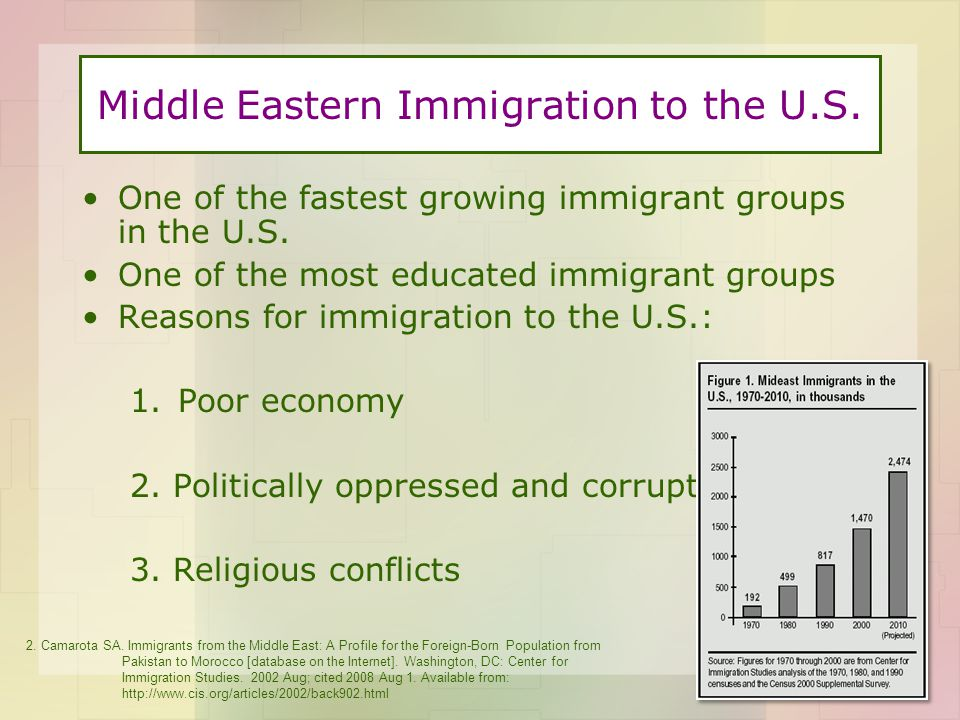 Middle Eastern Immigration to the U.S.One of the fastest growing immigrant groups in the U.S.