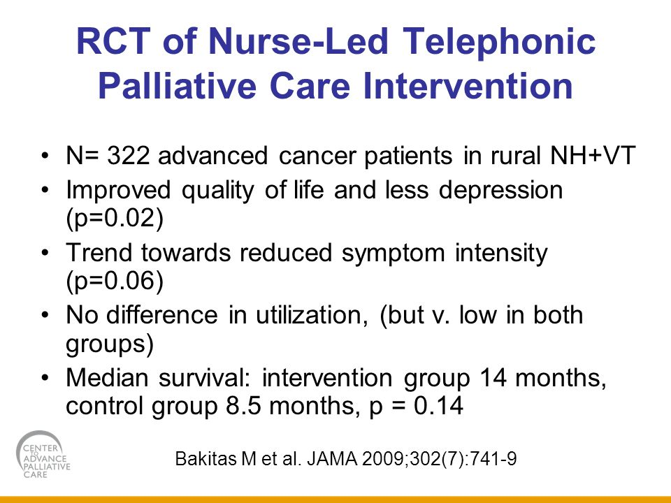 RCT of Nurse-Led Telephonic Palliative Care Intervention N= 322 advanced cancer patients in rural NH+VT Improved quality of life and less depression (