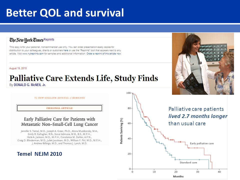 Better QOL and survival Temel NEJM 2010 Palliative care patients lived 2.7 months longer than usual care