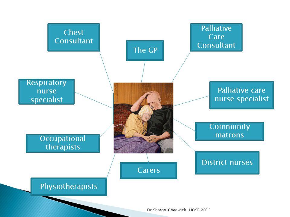 The patient and carer The GP Chest Consultant Palliative Care Consultant Respiratory nurse specialist Palliative care nurse specialist District nurses