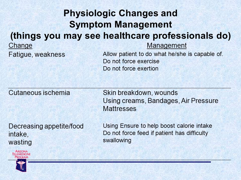 Physiologic Changes and Symptom Management (things you may see healthcare professionals do) ChangeManagement Fatigue, weakness Allow patient to do what he/she is capable of.