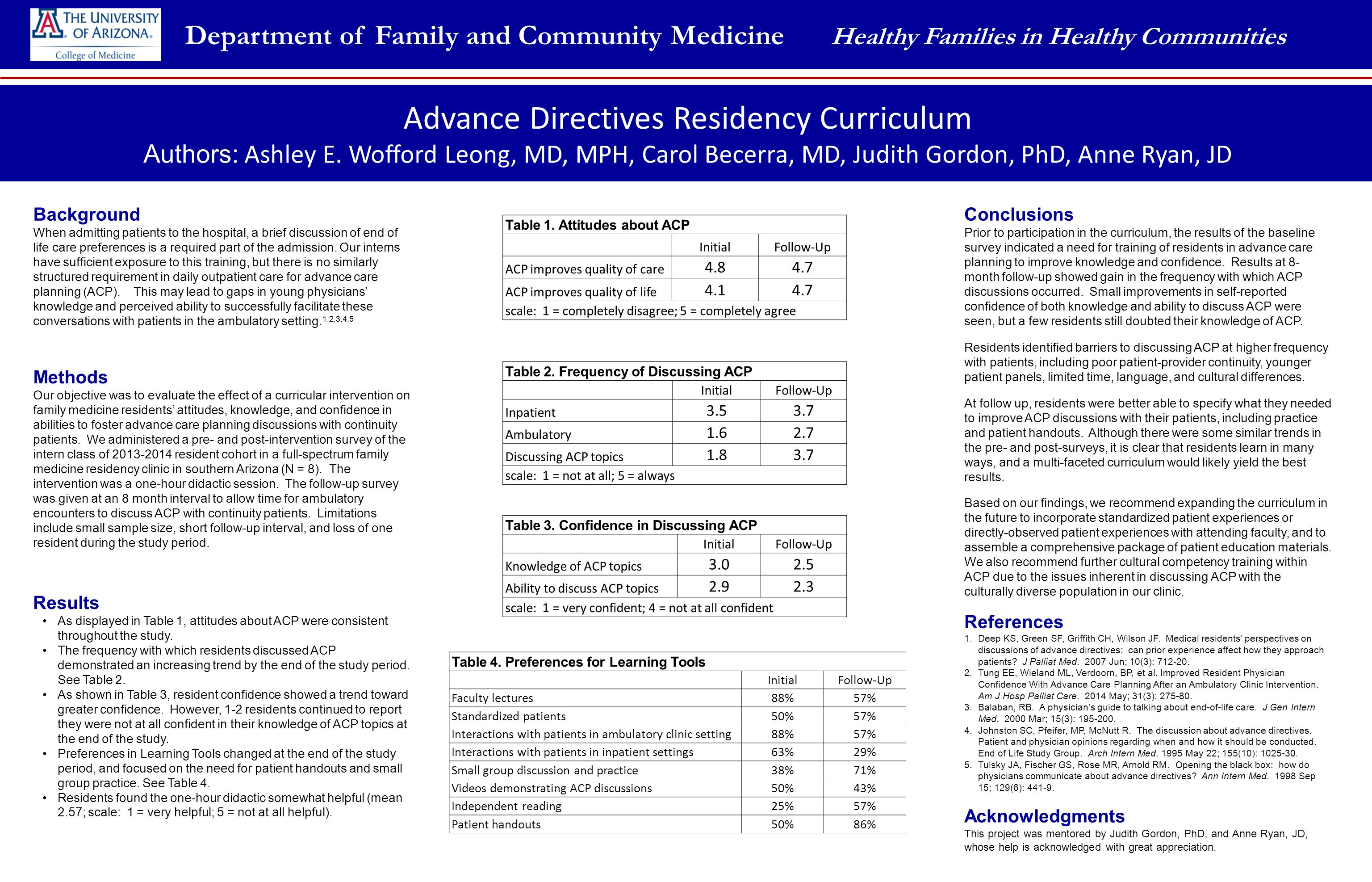 Advance Directives Residency Curriculum Authors: Ashley E.