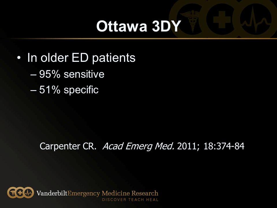 Ottawa 3DY Month Year Spell WORLD backwards Molnar et al. Clin Med Geriatrics. 2008:2:1-11