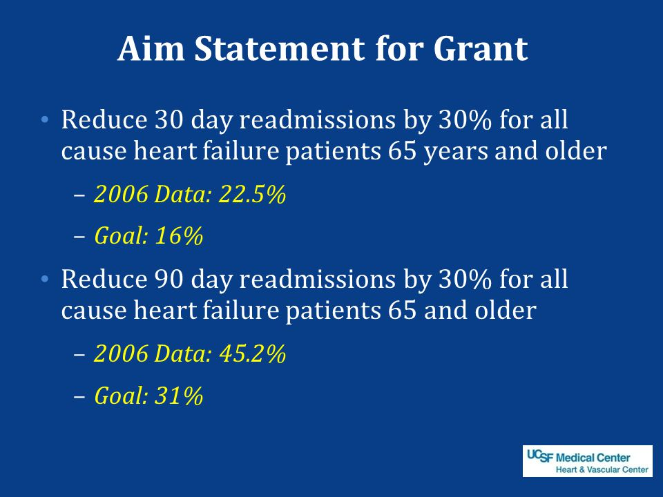 Aim Statement for Grant Reduce 30 day readmissions by 30% for all cause heart failure patients 65 years and older –2006 Data: 22.5% –Goal: 16% Reduce