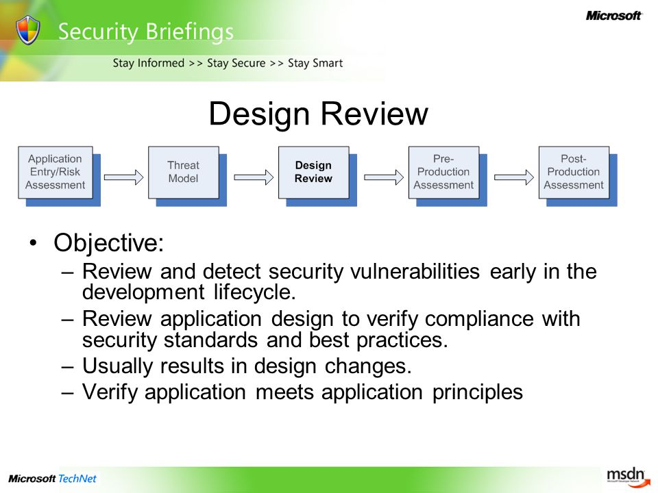 Design Review Objective: –Review and detect security vulnerabilities early in the development lifecycle.