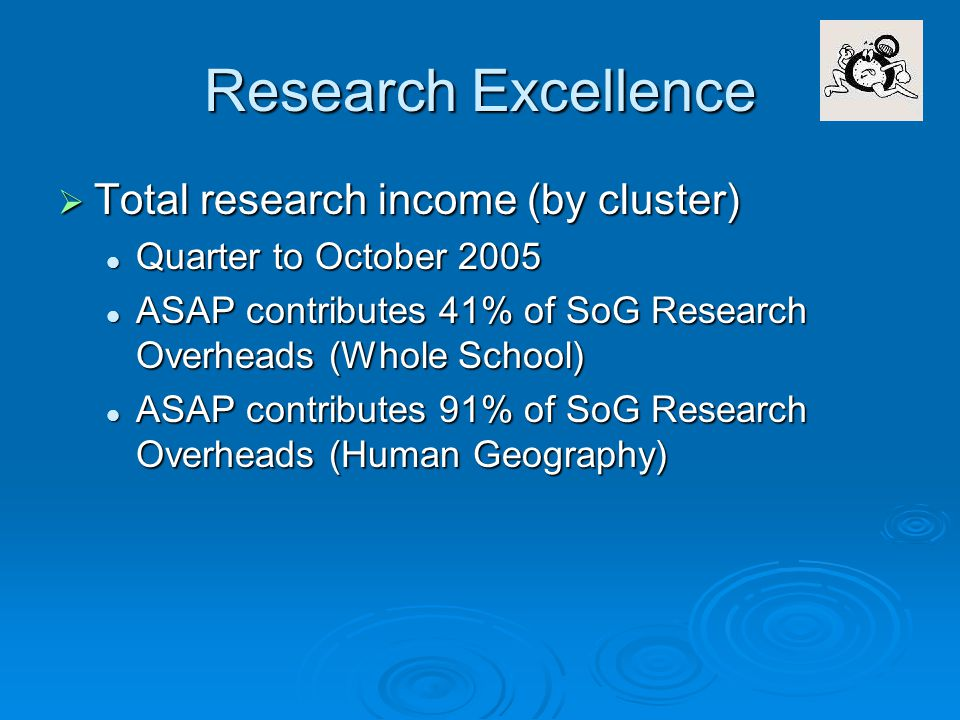 Research Excellence  Total research income (by cluster) Quarter to October 2005 Quarter to October 2005 ASAP contributes 41% of SoG Research Overheads (Whole School) ASAP contributes 41% of SoG Research Overheads (Whole School) ASAP contributes 91% of SoG Research Overheads (Human Geography) ASAP contributes 91% of SoG Research Overheads (Human Geography)