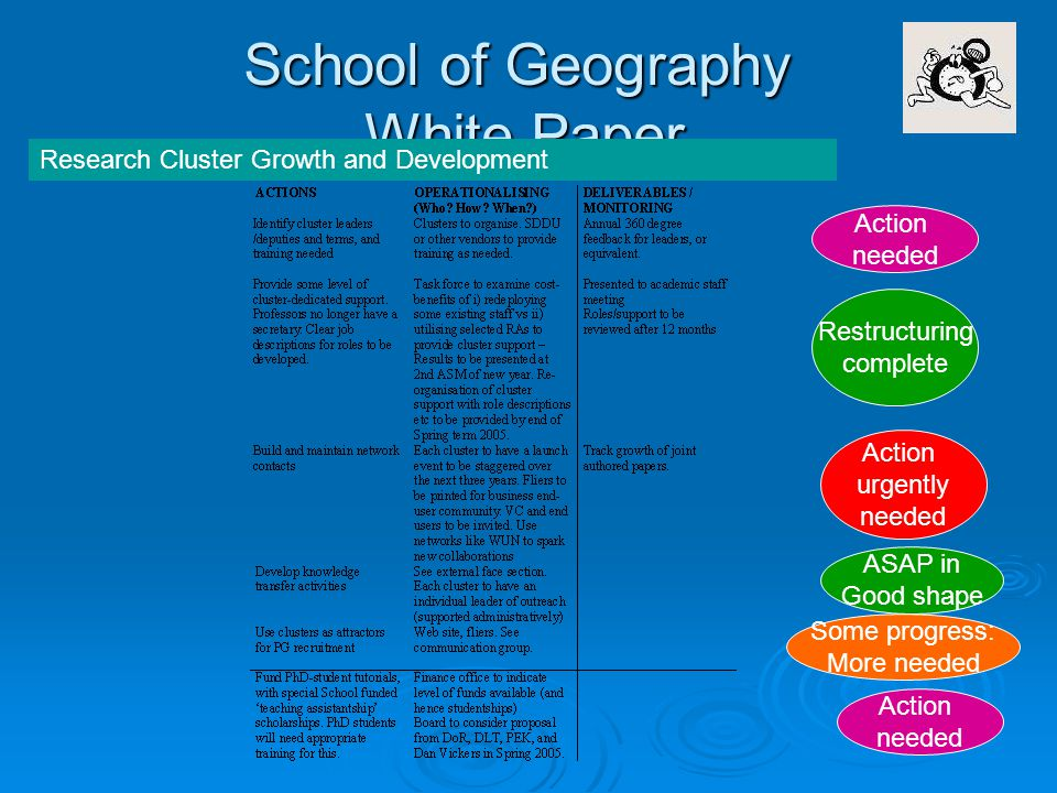 School of Geography White Paper Research Cluster Growth and Development Action needed Restructuring complete ASAP in Good shape Action urgently needed Some progress: More needed Action needed