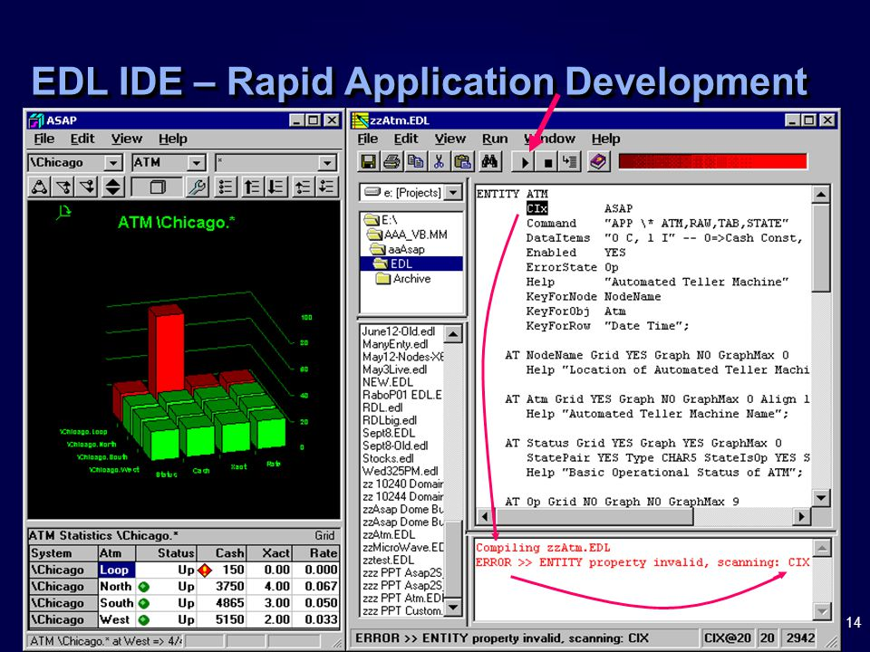 14 EDL IDE – Rapid Application Development
