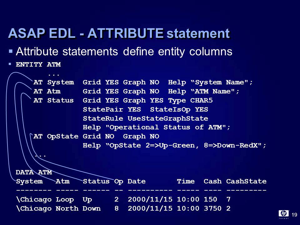 19 ASAP EDL - ATTRIBUTE statement  Attribute statements define entity columns  ENTITY ATM...