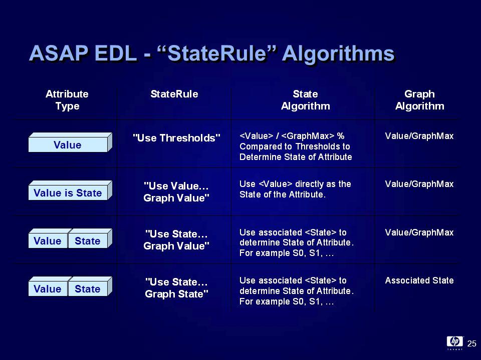 25 ASAP EDL - StateRule Algorithms Value Value is State ValueState ValueState