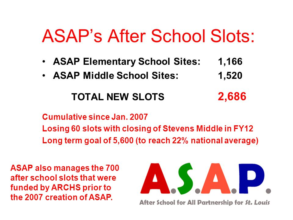 ASAP's After School Slots: ASAP Elementary School Sites:1,166 ASAP Middle School Sites:1,520 TOTAL NEW SLOTS 2,686 Cumulative since Jan. 2007 Losing 6
